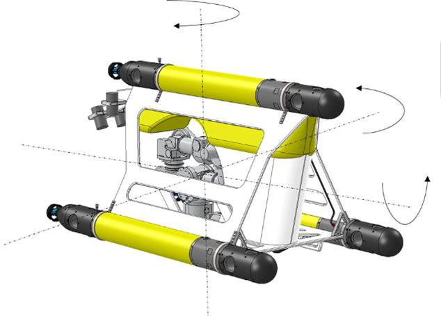 R300_High maneuvrability