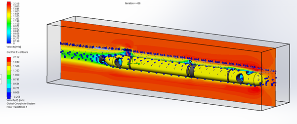 Services_Dynamic modelling & Simulations_Hydrodynamic Modelling.docx